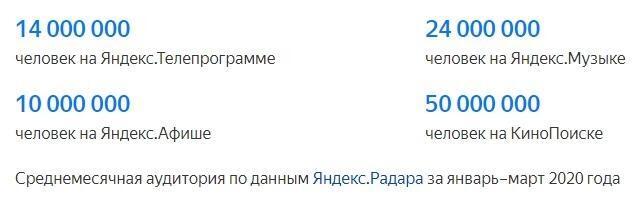8Что такое Яндекс.Дисплей