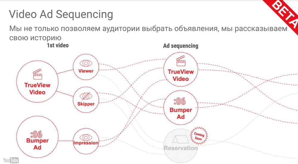 video-reach1.jpg