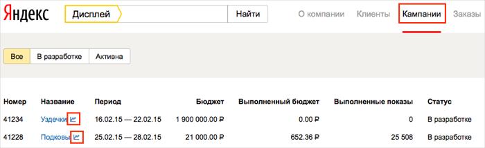 6Что такое Яндекс.Дисплей